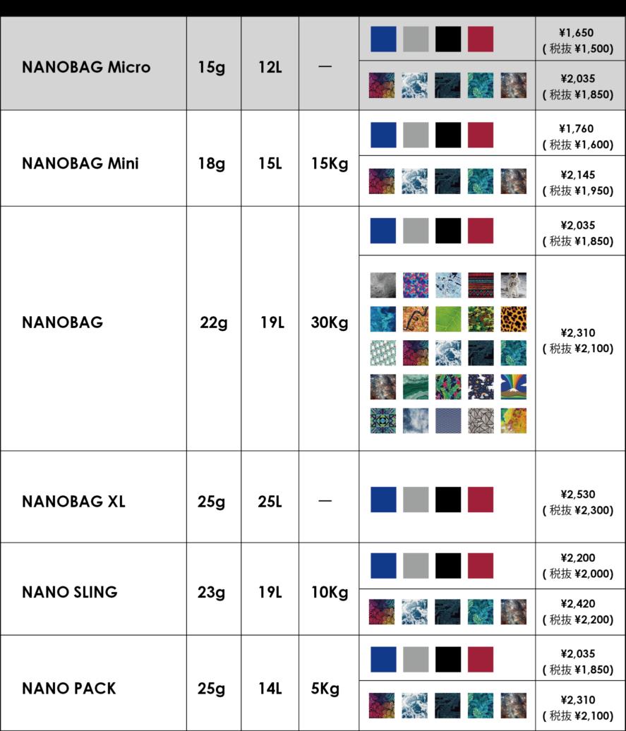 lineup_list_nanobag_micro